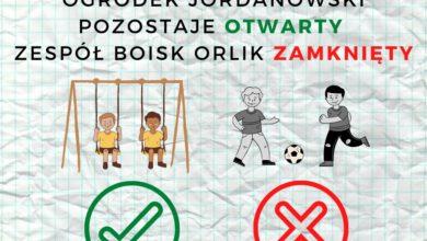 Photo of Zamknięcie Orlika